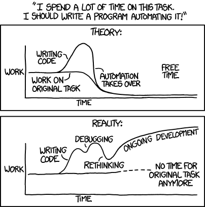 xkcd: Automation